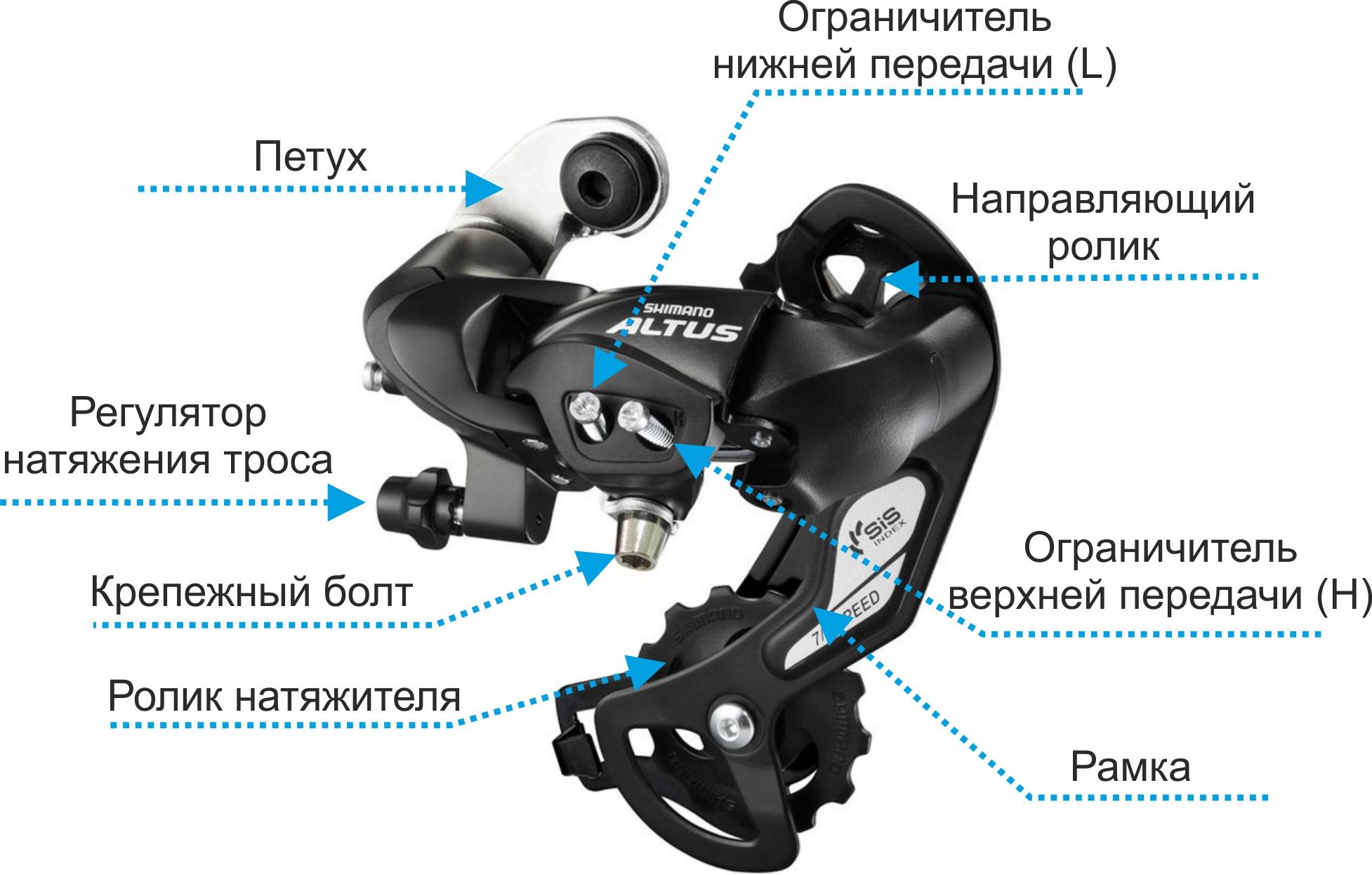 Велосипедные манетки: конструкция, виды, ремонт