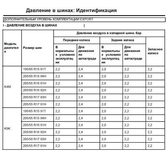 В чем измеряется давление в велосипедных шинах?