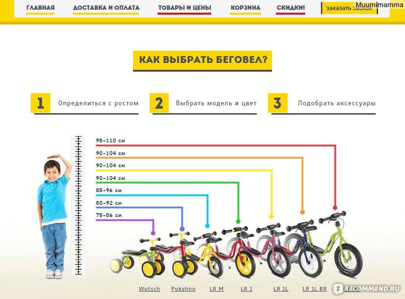 Велосипед для ребенка 7 лет