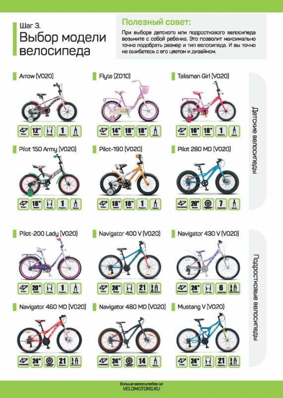 Выбираем велосипед для ребенка от 2 до 7 лет
