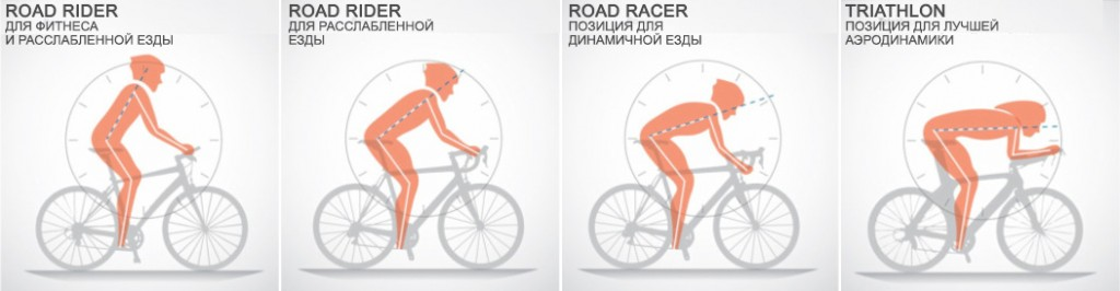 Правильная посадка на велосипеде: схема, как правильно сидеть
