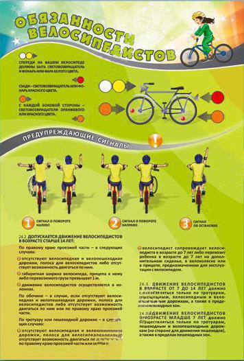 Основные права и обязанности велосипедиста (пдд)