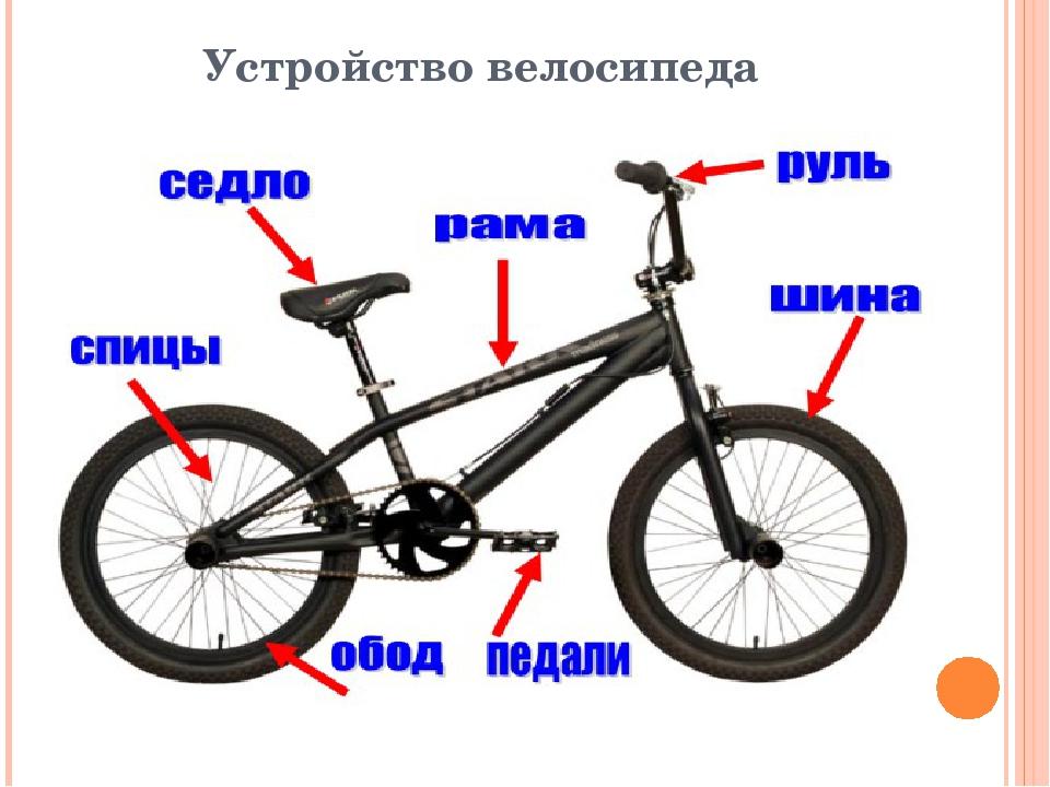 Правильный выбор велосипедной вилки
