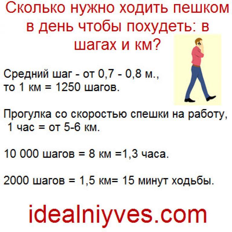10000 шагов в день: слишком много или мало?   walk walk walk