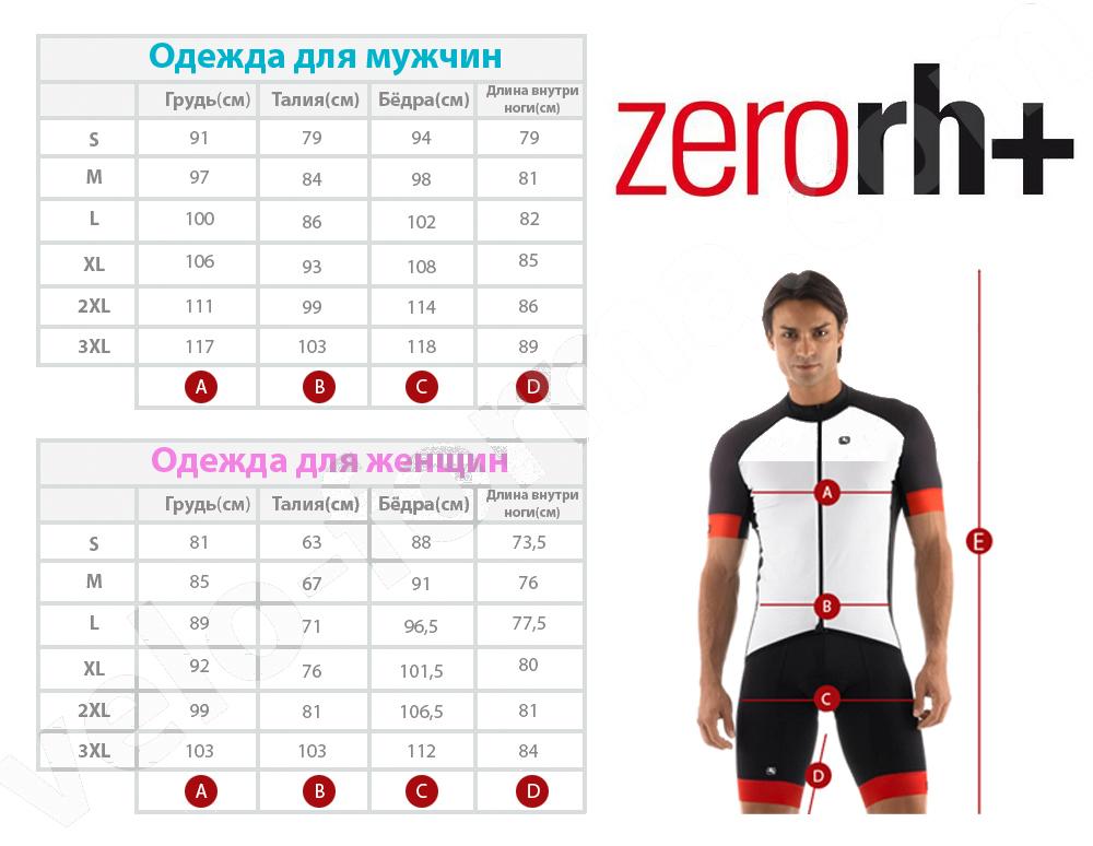 Выбираем велотрусы: 4 совета новичку-велосипедисту