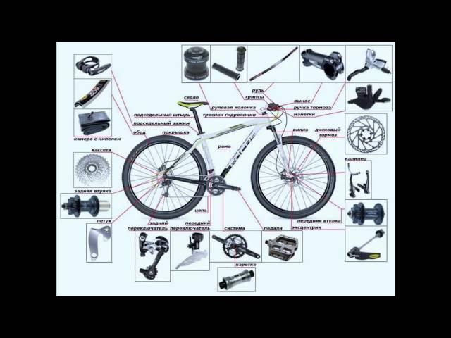 Ремонт каретки на велосипеде   ремонт и уход   veloprofy.com