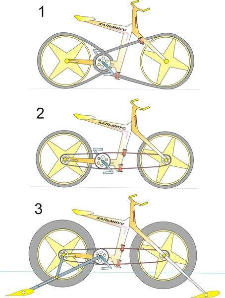 Как улучшить умение ехать в гору на велосипеде | сайт котовского