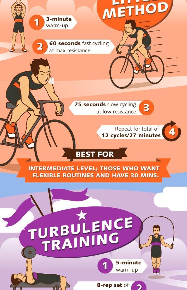 Базовая тренировка велосипедиста